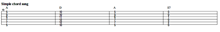 Article Tablature